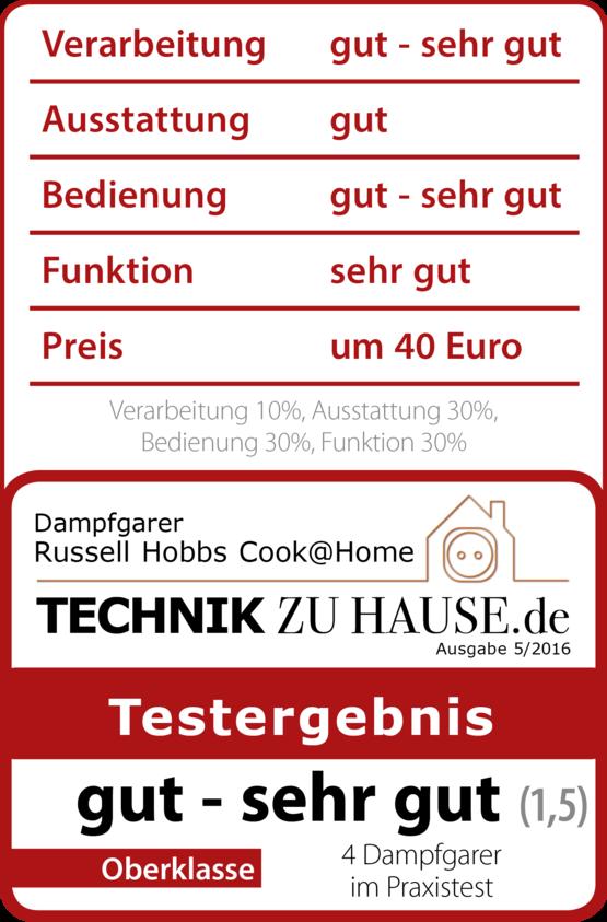 Wmf Küchenminis Dampfgarer Test ~ technik zu hause praxistest 4 dampfgarer von wmf, braun, russell hobbs und rommelsbacher