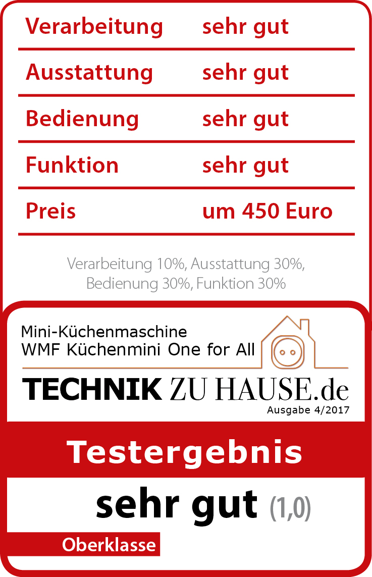 Technik Zu Hause Praxistest Wmf Küchenmini One For All Mini